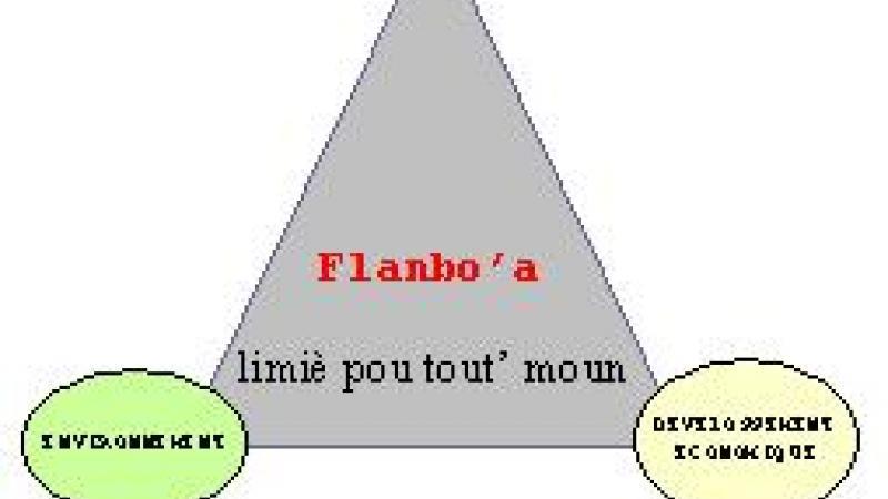 L'association FLANBOA  interpelle...