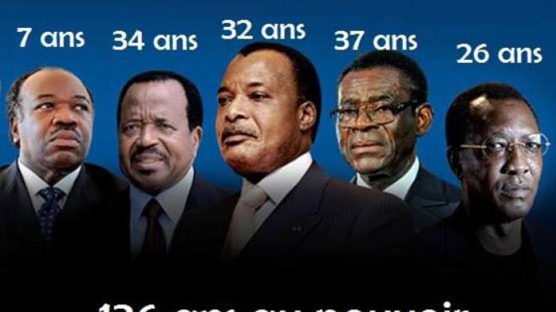 Les co-responsables de l'exode africain