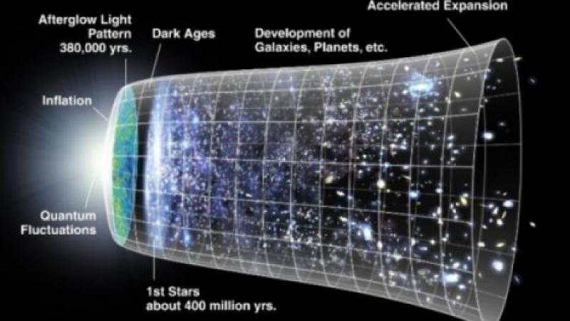 ET SI L'UNIVERS AVAIT TOUJOURS EXISTÉ ?