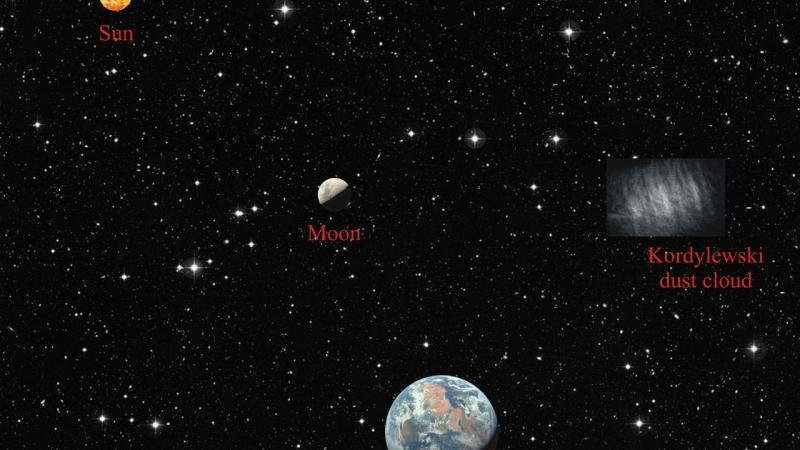 """Deux autres """"lunes"""" orbiteraient autour de la Terre"""