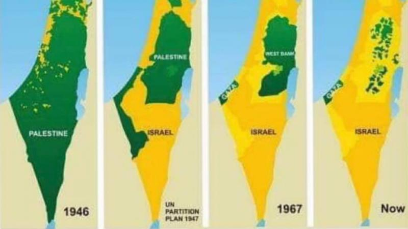Le sionisme pour les nuls