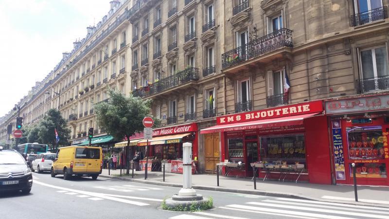 Visite dans les quartiers parisiens de Little India
