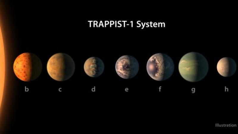 """La NASA fini dékouvè pliziè planet-andéwò yo kriyé """"TRAPPIST"""""""